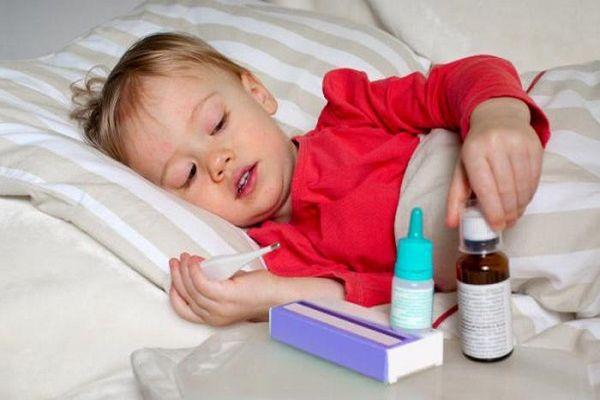 лечение медикаментами от боли в горле