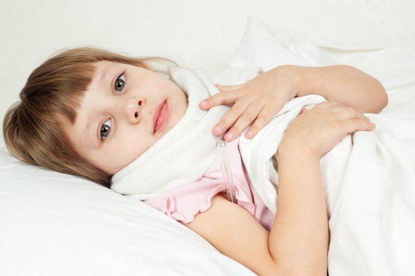 ангина и боль в горле